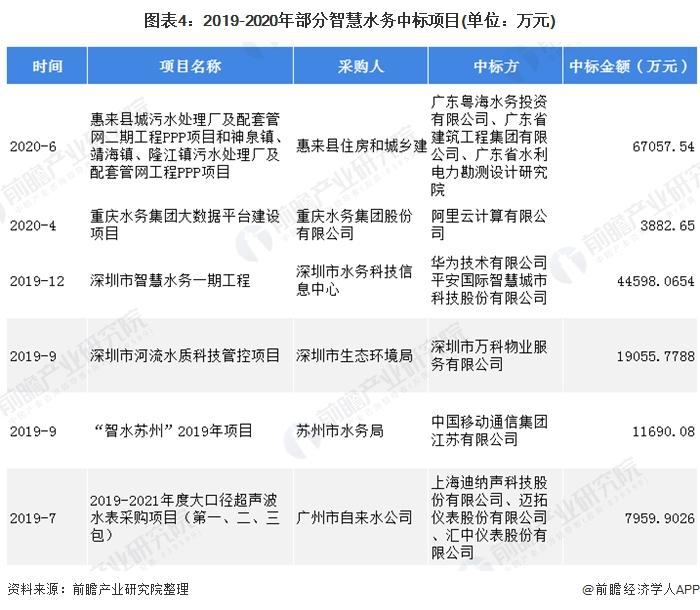 智慧aoa体育官网市场分析4.jpg