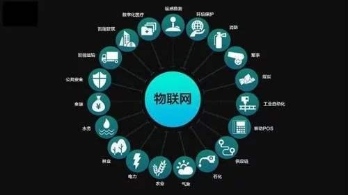 物联网.jpg